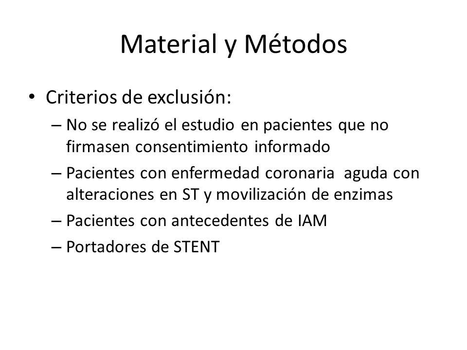 Material y Métodos Criterios de exclusión: