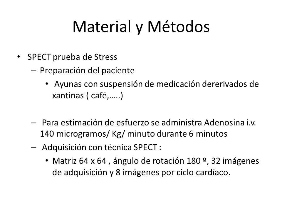 Material y Métodos SPECT prueba de Stress Preparación del paciente