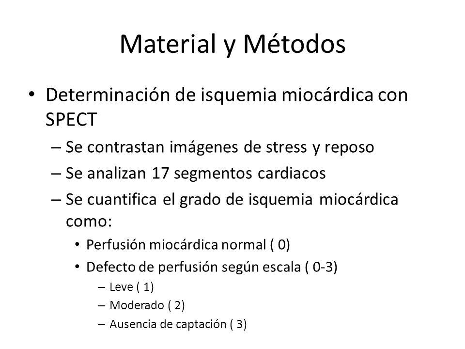 Material y Métodos Determinación de isquemia miocárdica con SPECT