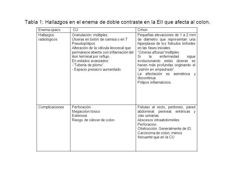Tabla 1: Hallazgos en el enema de doble contraste en la EII que afecta al colon.
