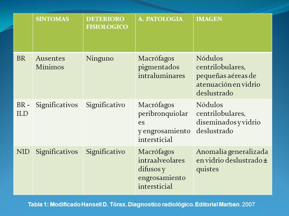 Macrófagos pigmentados intraluminares