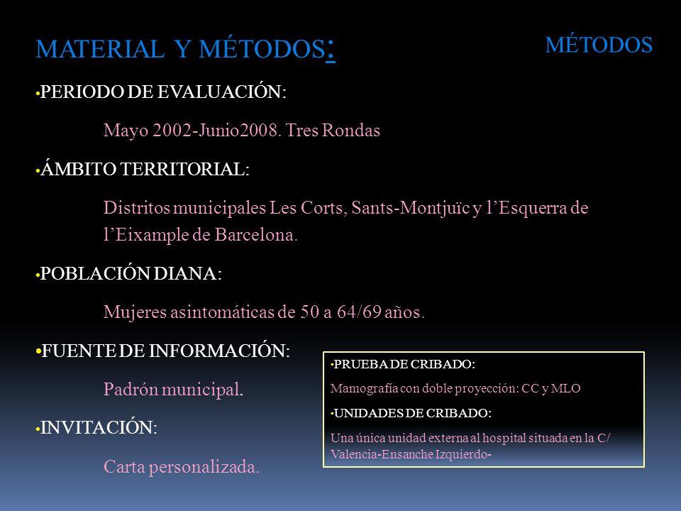 MATERIAL Y MÉTODOS: MÉTODOS PERIODO DE EVALUACIÓN: