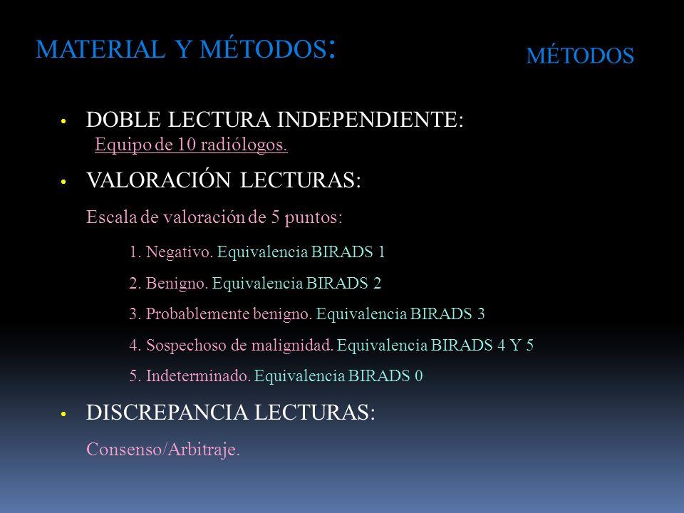 MATERIAL Y MÉTODOS: MÉTODOS DOBLE LECTURA INDEPENDIENTE: