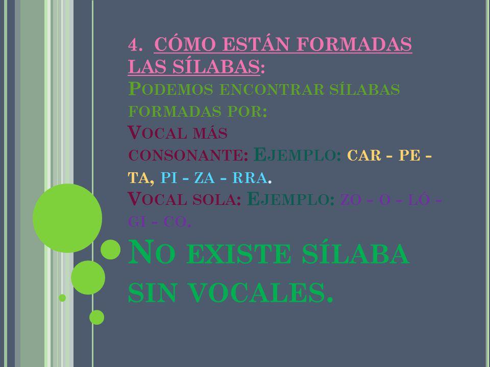 4. CÓMO ESTÁN FORMADAS LAS SÍLABAS: Podemos encontrar sílabas formadas por: Vocal más consonante: Ejemplo: car - pe - ta, pi - za - rra.