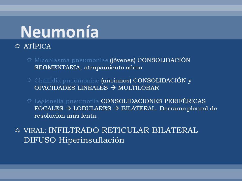Neumonía ATÍPICA. Micoplasma pneumoniae (jóvenes) CONSOLIDACIÓN SEGMENTARIA, atrapamiento aéreo.