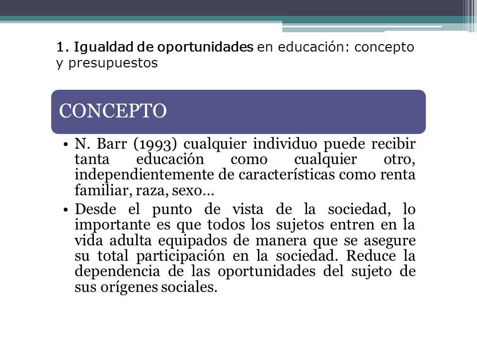 1. Igualdad de oportunidades en educación: concepto y presupuestos
