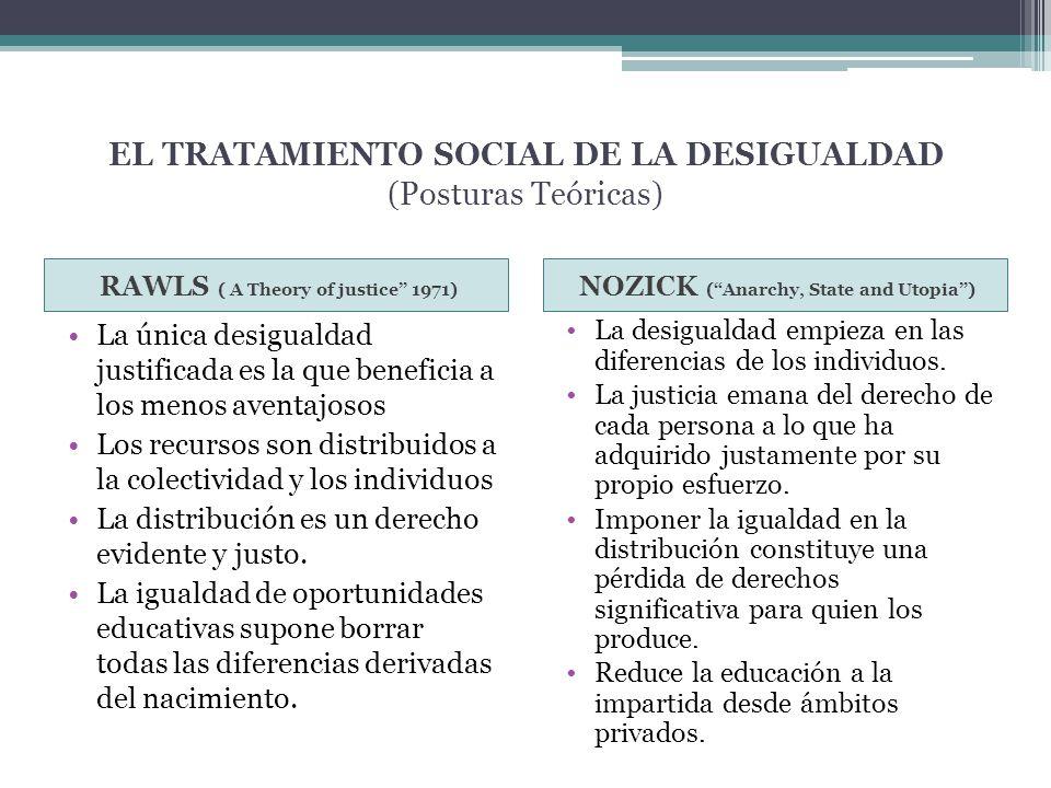 EL TRATAMIENTO SOCIAL DE LA DESIGUALDAD (Posturas Teóricas)