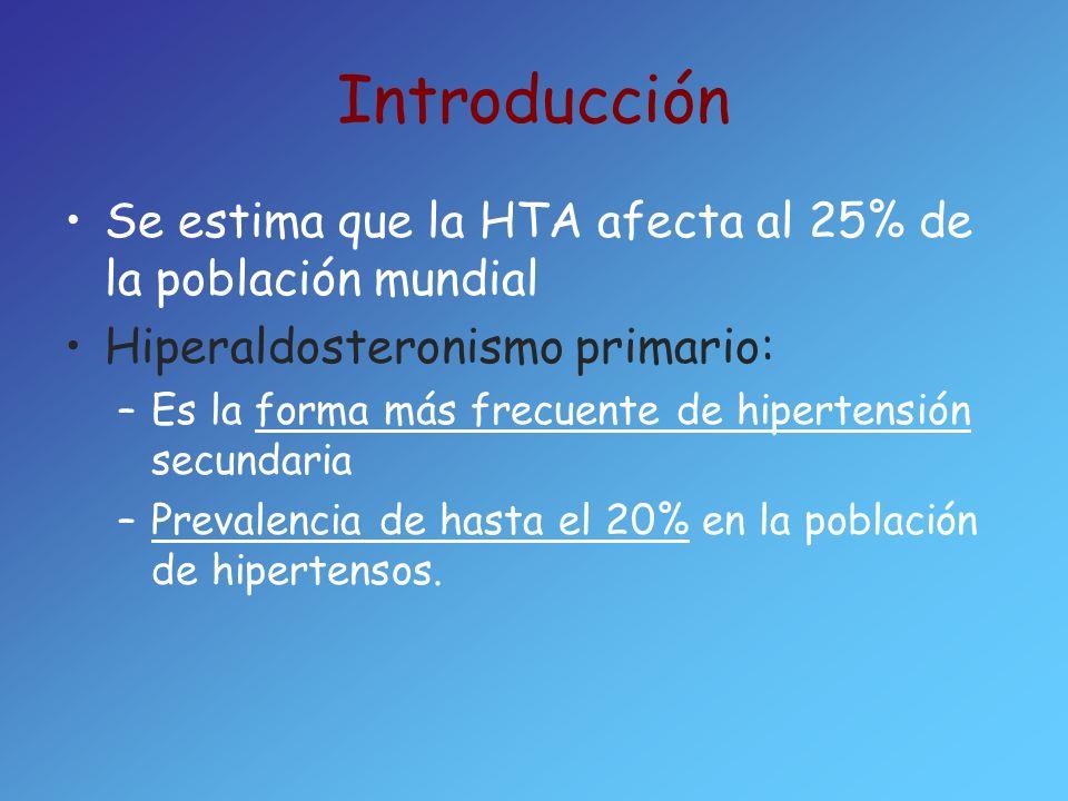 Introducción Se estima que la HTA afecta al 25% de la población mundial. Hiperaldosteronismo primario: