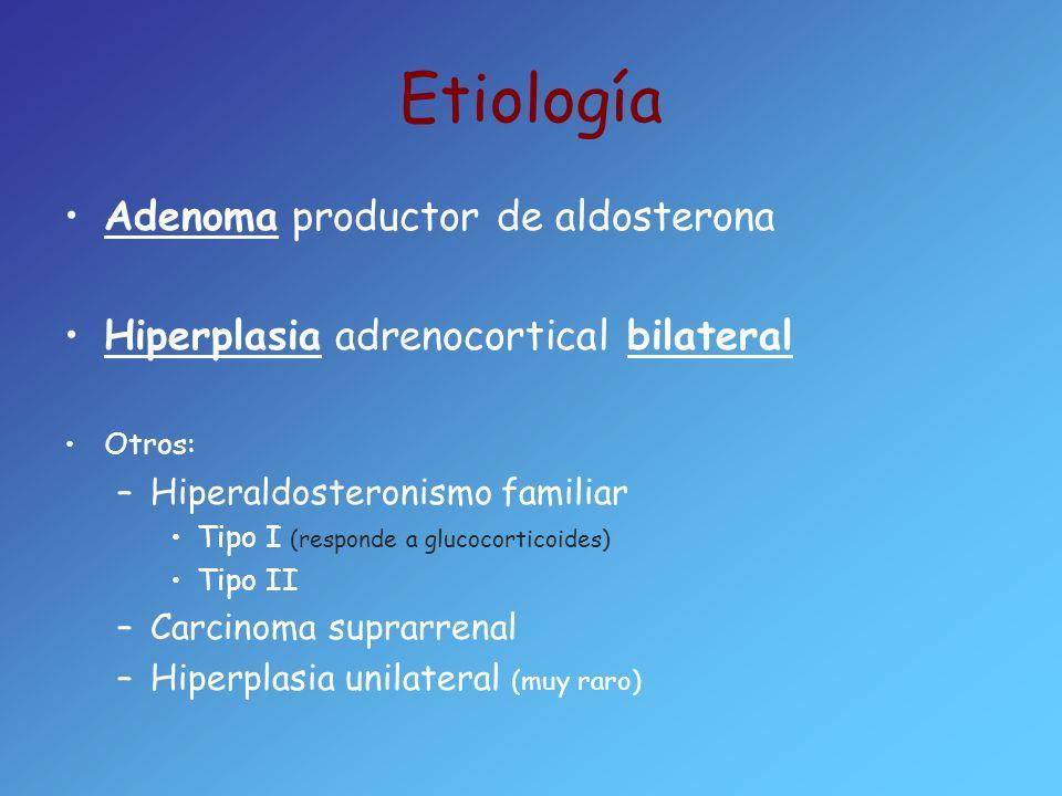 Etiología Adenoma productor de aldosterona