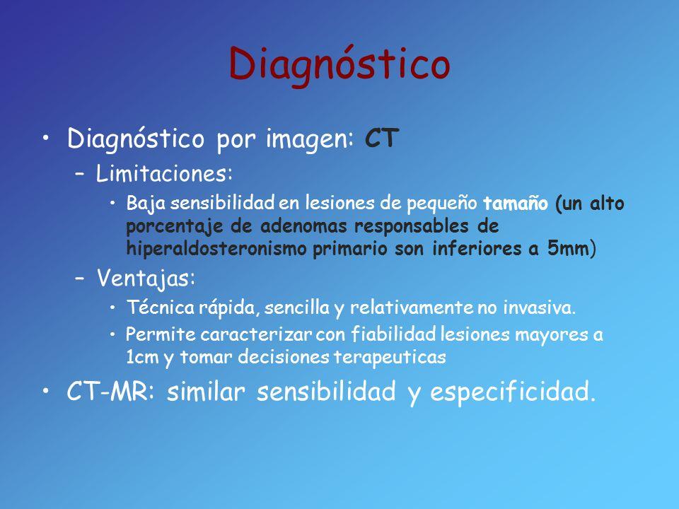 Diagnóstico Diagnóstico por imagen: CT