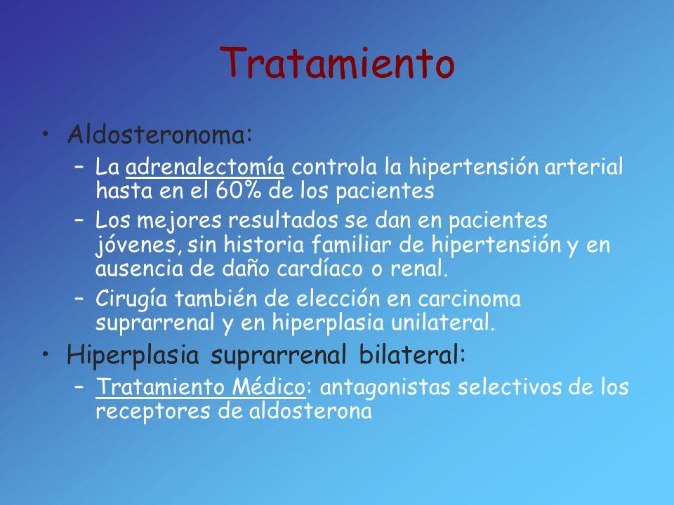 Tratamiento Aldosteronoma: Hiperplasia suprarrenal bilateral:
