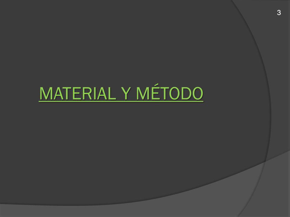 3 MATERIAL Y MÉTODO