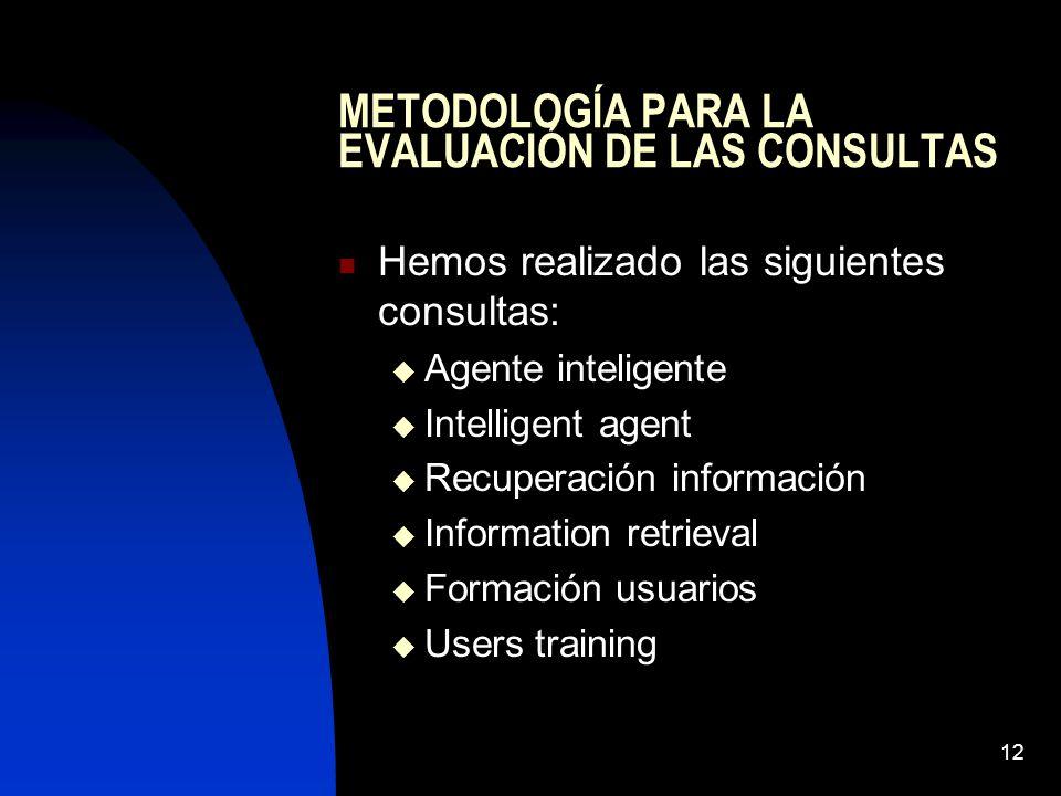 METODOLOGÍA PARA LA EVALUACIÓN DE LAS CONSULTAS