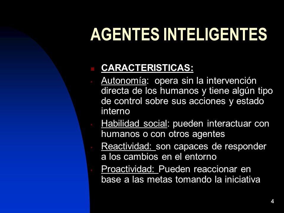 AGENTES INTELIGENTES CARACTERISTICAS:
