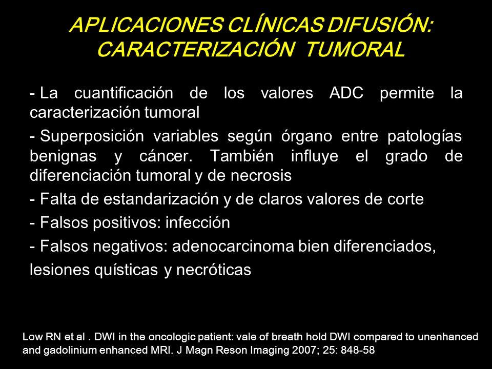 APLICACIONES CLÍNICAS DIFUSIÓN: CARACTERIZACIÓN TUMORAL