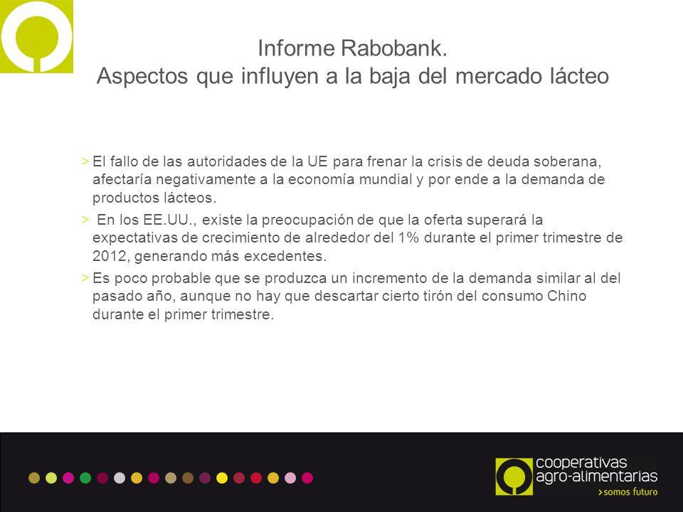Informe Rabobank. Aspectos que influyen a la baja del mercado lácteo
