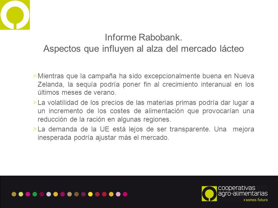 Informe Rabobank. Aspectos que influyen al alza del mercado lácteo
