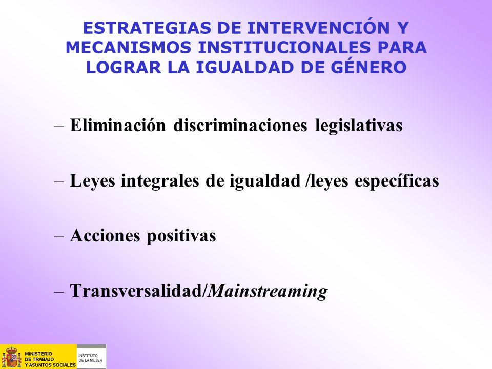 Eliminación discriminaciones legislativas