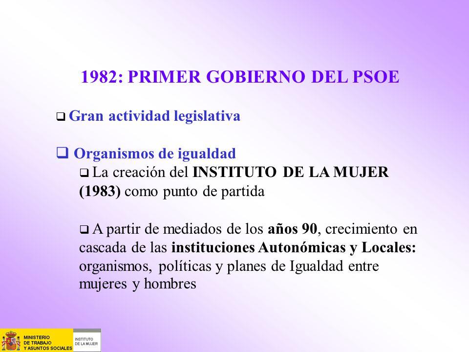 1982: PRIMER GOBIERNO DEL PSOE