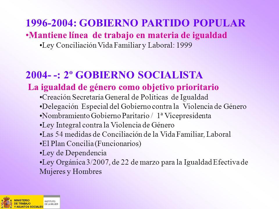 1996-2004: GOBIERNO PARTIDO POPULAR