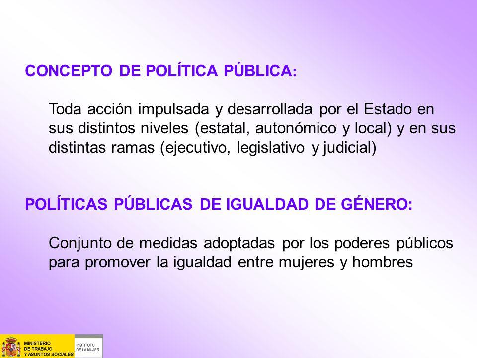 CONCEPTO DE POLÍTICA PÚBLICA: