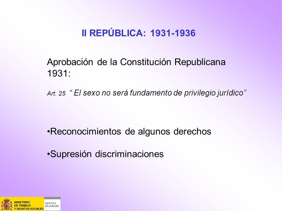 Aprobación de la Constitución Republicana 1931: