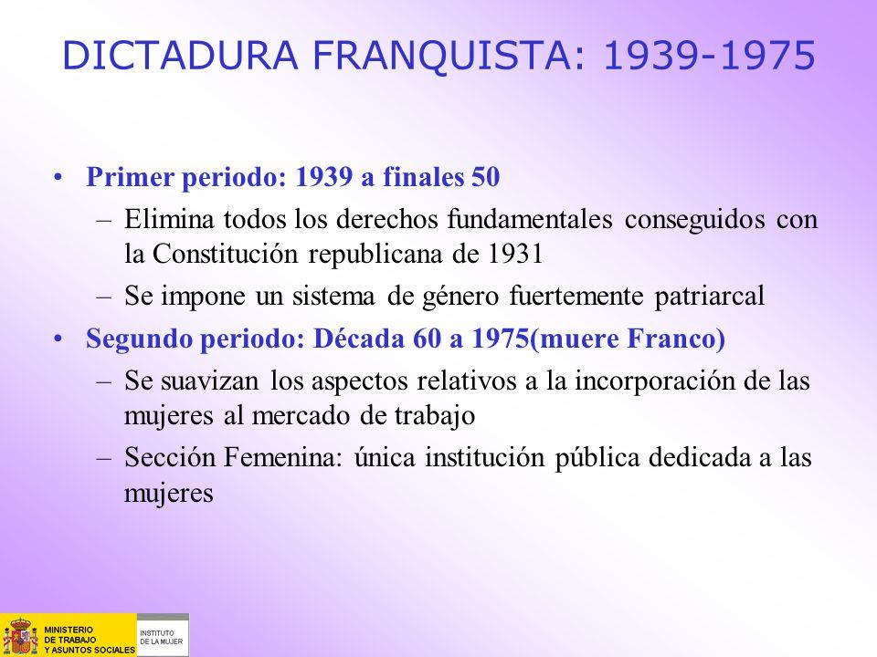 DICTADURA FRANQUISTA: 1939-1975