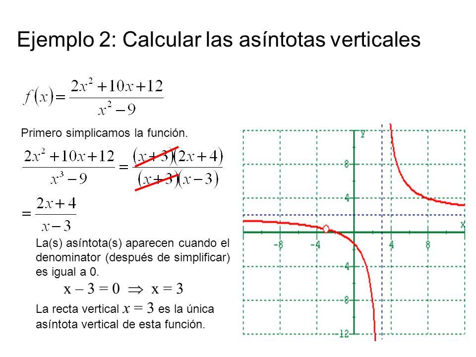 Ejemplo 2: Calcular las asíntotas verticales