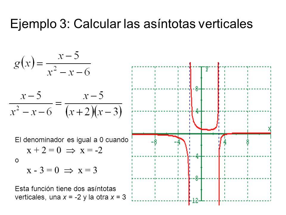 Ejemplo 3: Calcular las asíntotas verticales