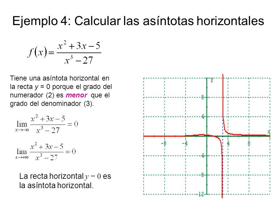 Ejemplo 4: Calcular las asíntotas horizontales