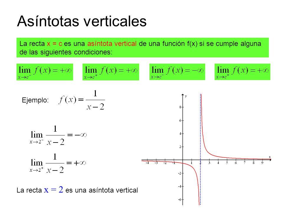 Asíntotas verticales La recta x = c es una asíntota vertical de una función f(x) si se cumple alguna de las siguientes condiciones: