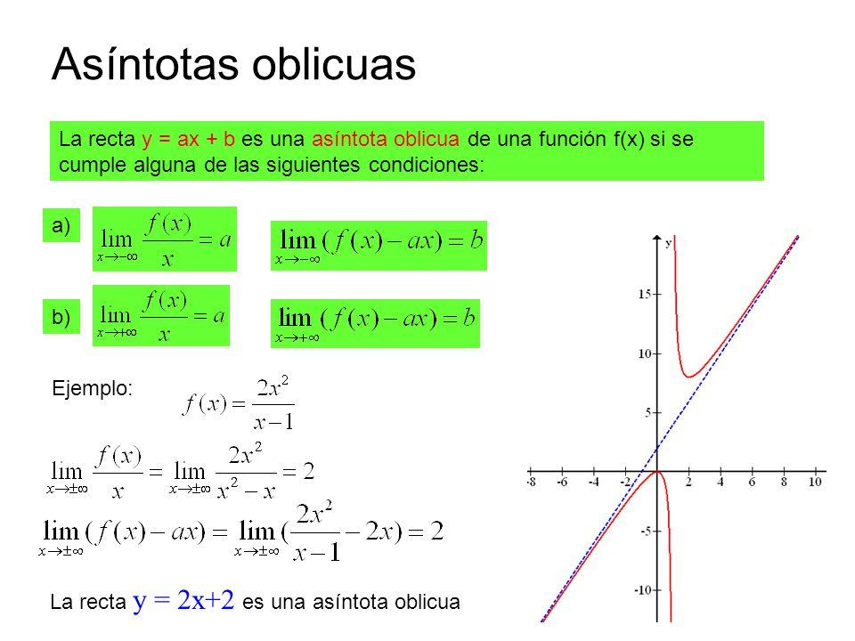 Asíntotas oblicuas La recta y = ax + b es una asíntota oblicua de una función f(x) si se cumple alguna de las siguientes condiciones: