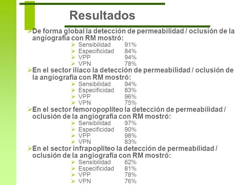 ResultadosDe forma global la detección de permeabilidad / oclusión de la angiografía con RM mostró: