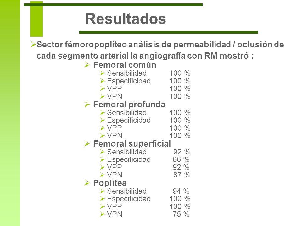 ResultadosSector fémoropoplíteo análisis de permeabilidad / oclusión de cada segmento arterial la angiografía con RM mostró :