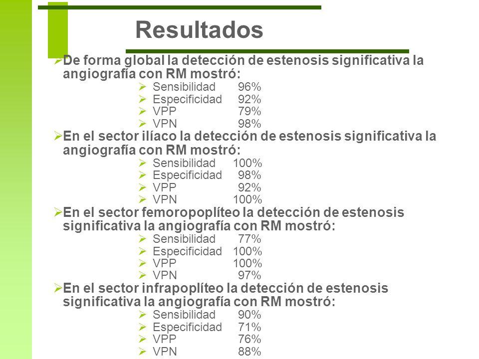 ResultadosDe forma global la detección de estenosis significativa la angiografía con RM mostró: Sensibilidad 96%