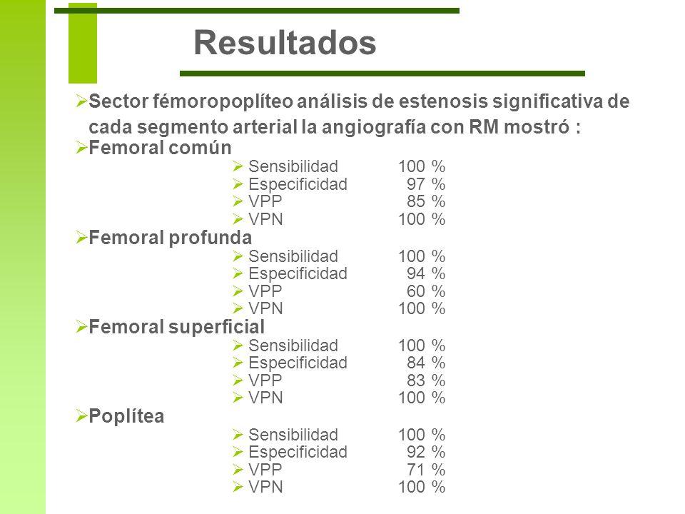 Resultados Sector fémoropoplíteo análisis de estenosis significativa de cada segmento arterial la angiografía con RM mostró :
