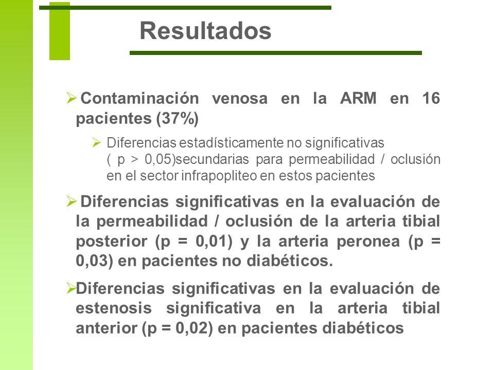Resultados Contaminación venosa en la ARM en 16 pacientes (37%)
