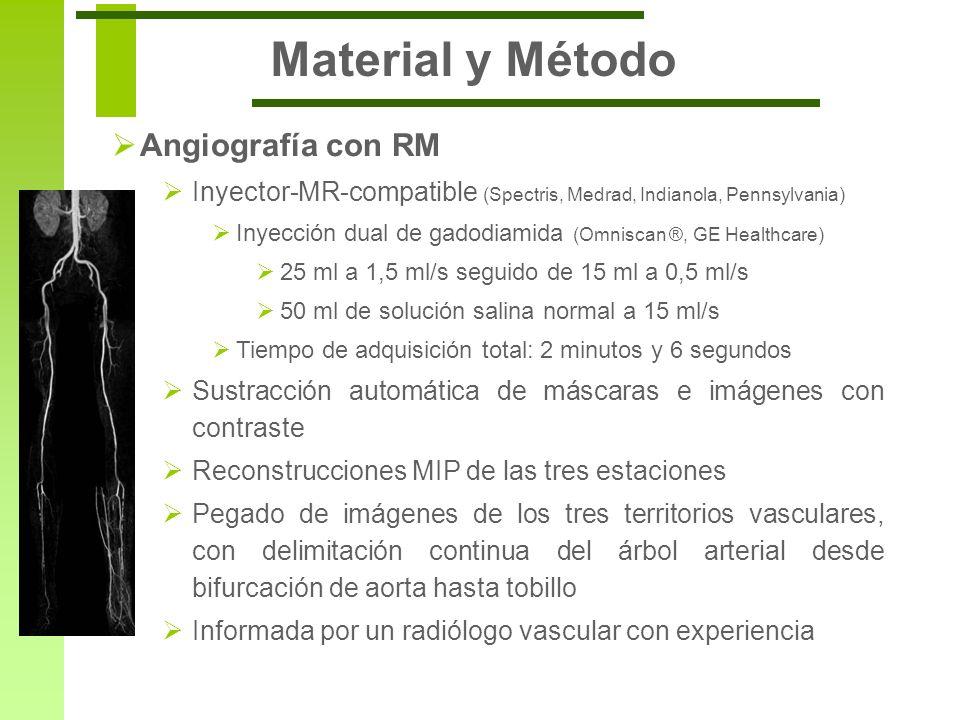 Material y Método Angiografía con RM