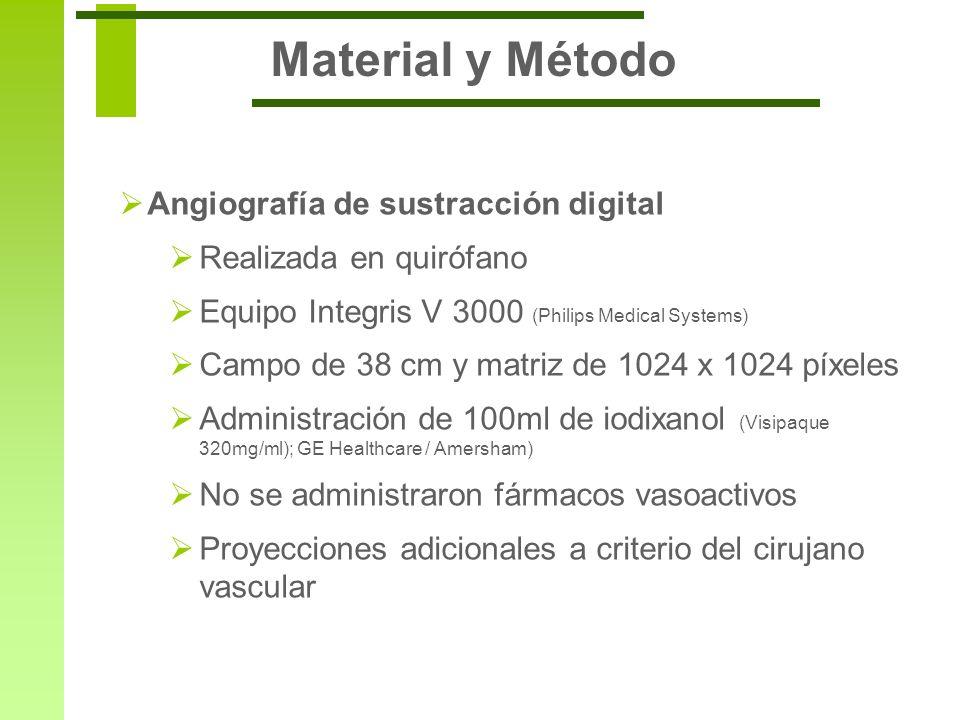 Material y Método Angiografía de sustracción digital
