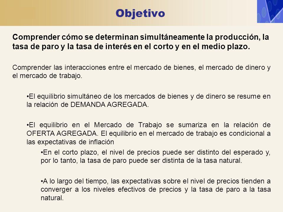 Objetivo Comprender cómo se determinan simultáneamente la producción, la tasa de paro y la tasa de interés en el corto y en el medio plazo.