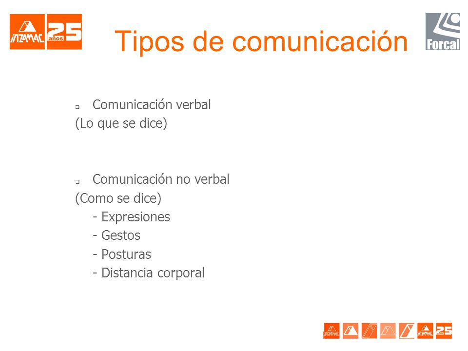 Tipos de comunicación Comunicación verbal (Lo que se dice)