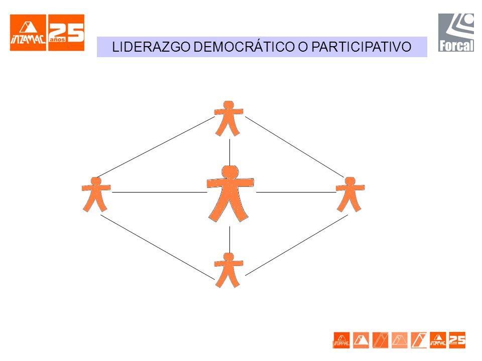 LIDERAZGO DEMOCRÁTICO O PARTICIPATIVO