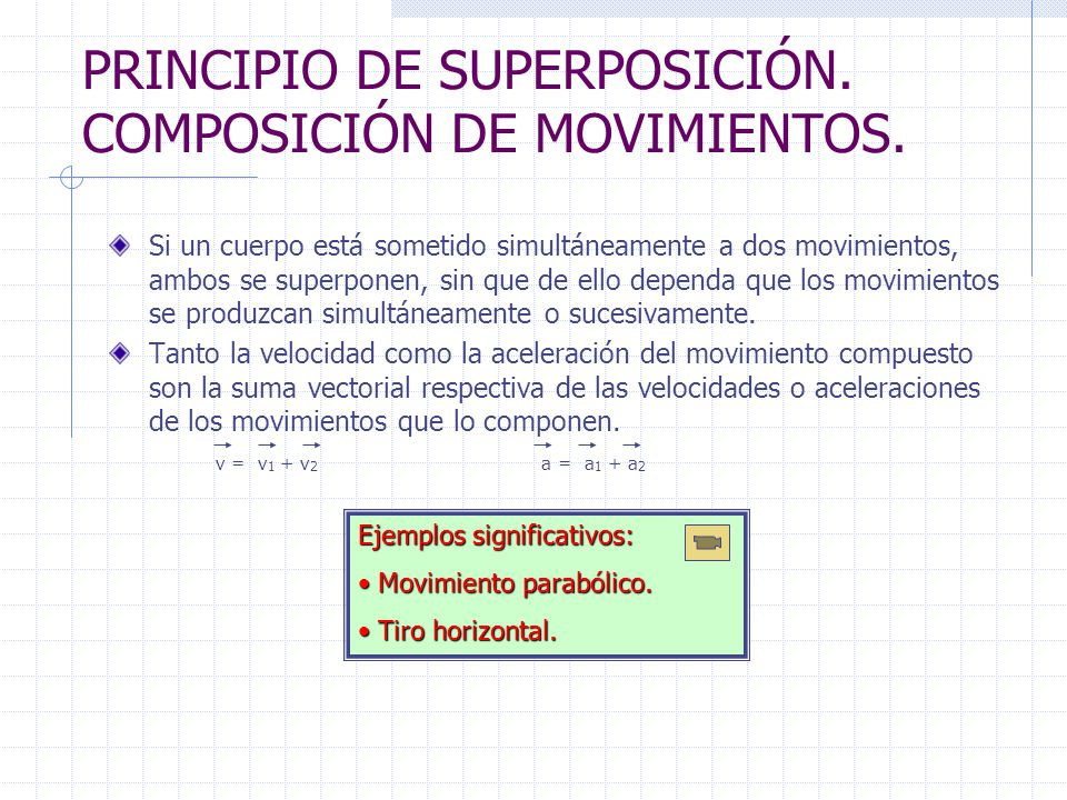PRINCIPIO DE SUPERPOSICIÓN. COMPOSICIÓN DE MOVIMIENTOS.