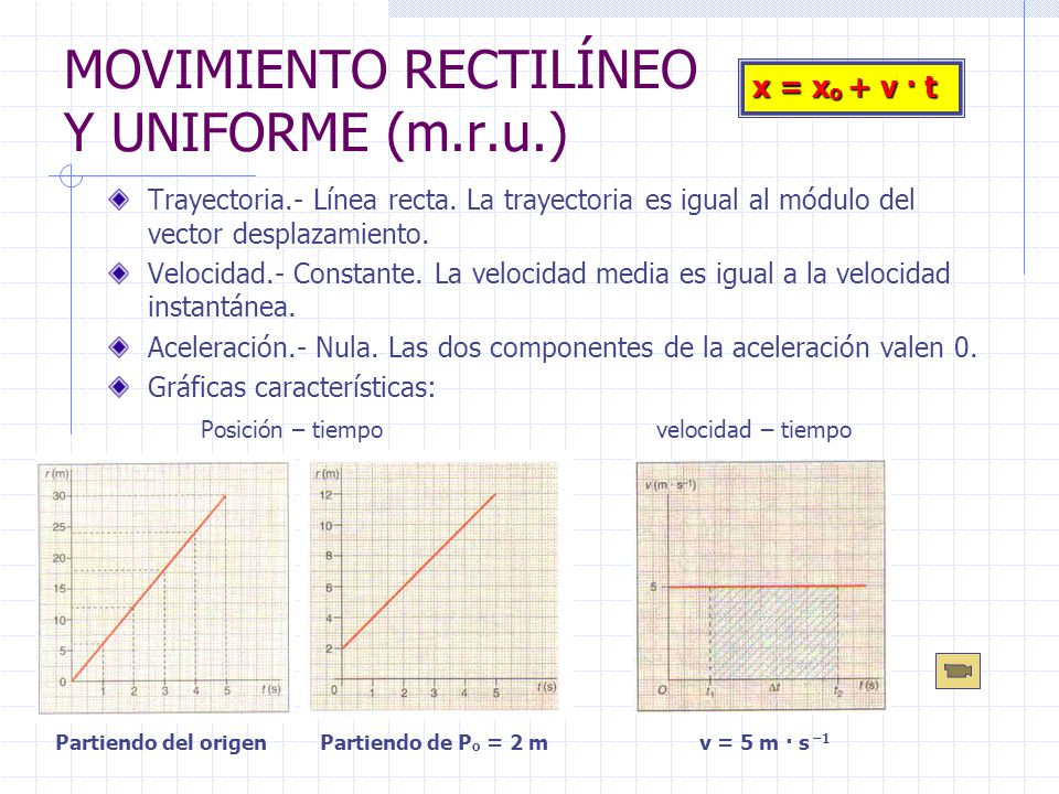 MOVIMIENTO RECTILÍNEO Y UNIFORME (m.r.u.)