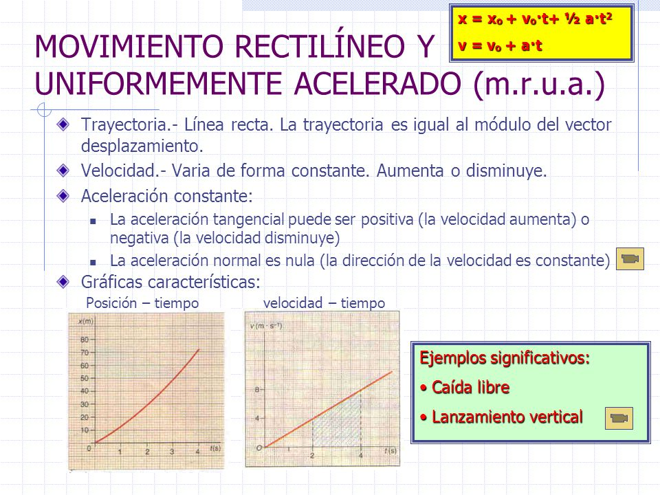 MOVIMIENTO RECTILÍNEO Y UNIFORMEMENTE ACELERADO (m.r.u.a.)