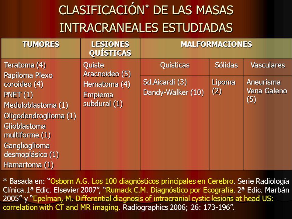 CLASIFICACIÓN* DE LAS MASAS INTRACRANEALES ESTUDIADAS