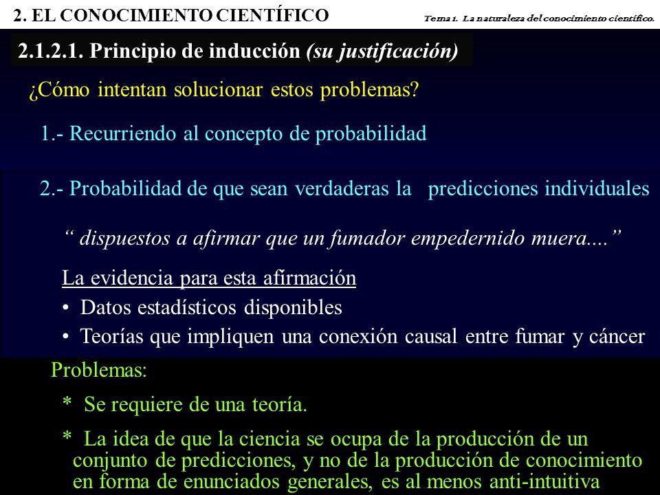 2.1.2.1. Principio de inducción (su justificación)