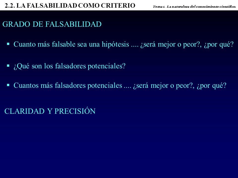 GRADO DE FALSABILIDAD CLARIDAD Y PRECISIÓN