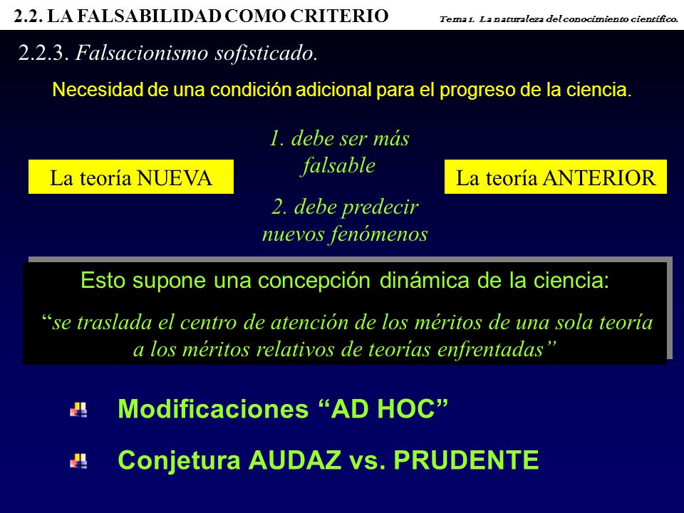 Modificaciones AD HOC