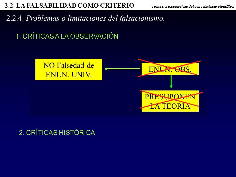 2.2.4. Problemas o limitaciones del falsacionismo.